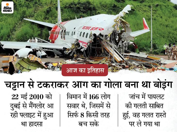115 साल पहले राइट बंधुओं की फ्लाइंग मशीन को पेटेंट मिला; 11 साल पहले मैंगलोर में भारत का सबसे भीषण हवाई हादसा|देश,National - Dainik Bhaskar