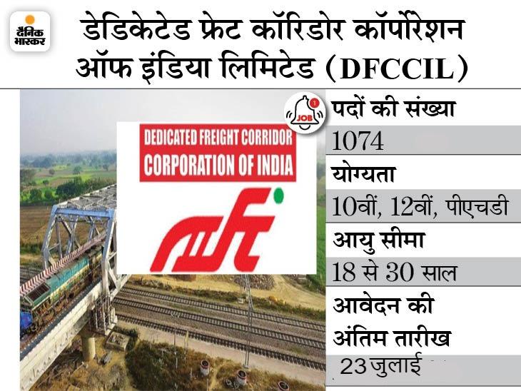 DFCCIL ने जूनियर मैनेजर समेत 1074 पदों के लिए आवेदन की तारीख बढ़ाई, अब 23 जुलाई तक कर सकेंगे आवेदन करिअर,Career - Dainik Bhaskar