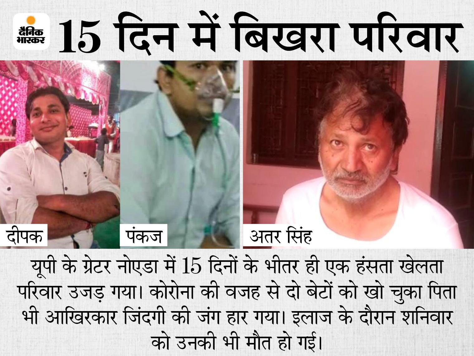 छोटे बेटे का अंतिम संस्कार कर लौटे तो घर में बड़े का शव मिला था, दो हफ्ते बाद पिता ने भी दम तोड़ा उत्तरप्रदेश,Uttar Pradesh - Dainik Bhaskar