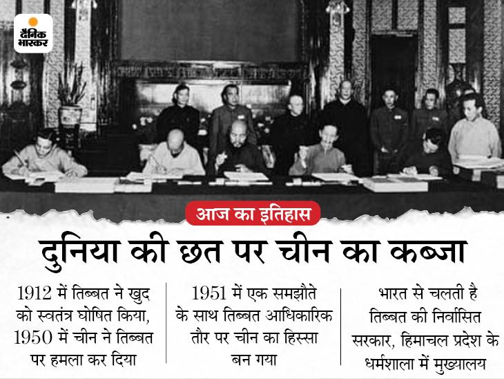आज ही के दिन तिब्बत पर चीन का कब्जा हुआ; 8 साल बाद दलाई लामा भारत आए, तब से भारत से ही चल रही है तिब्बत की सरकार|देश,National - Dainik Bhaskar