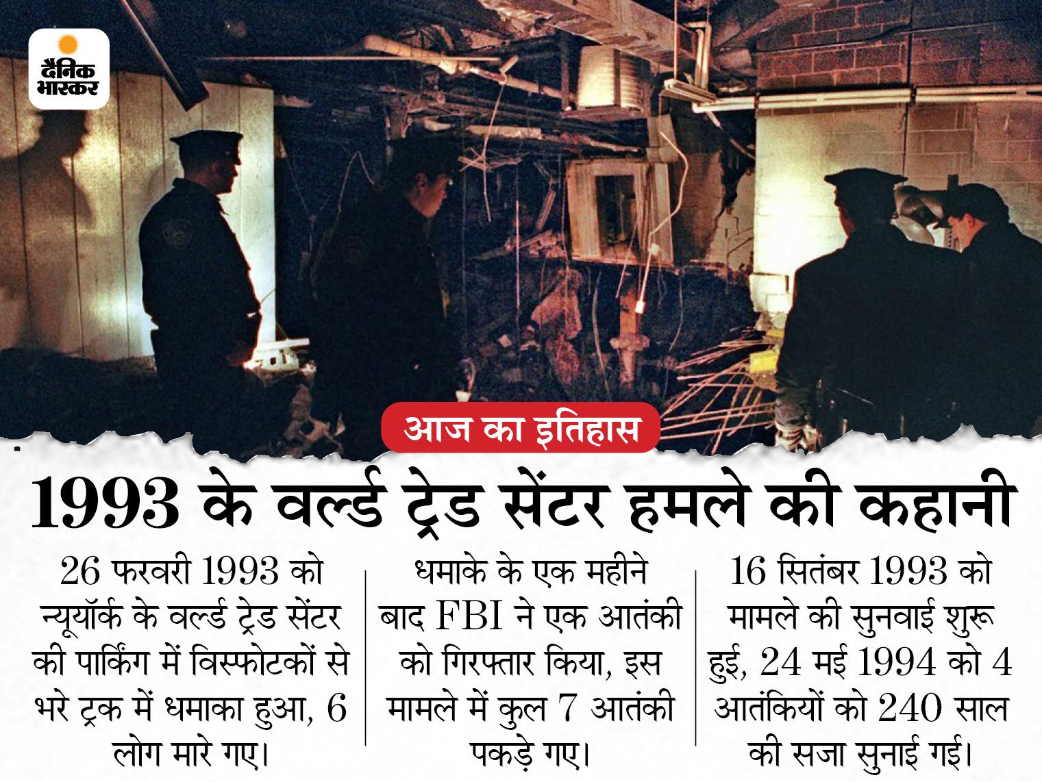 1993 में वर्ल्ड ट्रेड सेंटर की पार्किंग में हुआ था धमाका, एक साल बाद आज ही के दिन हमला करने वालों को हुई 240 साल की सजा|देश,National - Dainik Bhaskar