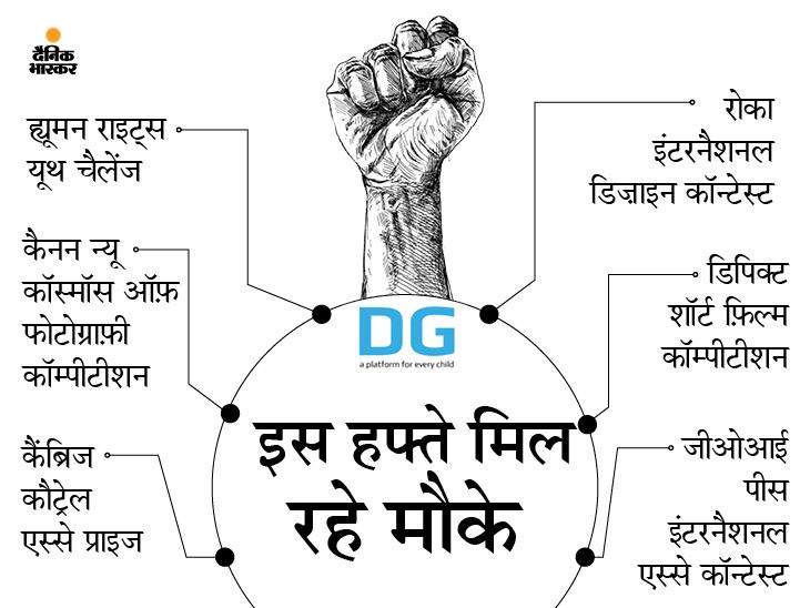 UN के साथ ही इंटरनेशनल कंपटीशन में टैलेंट दिखाकर अवार्ड जीतने के 6 मौके बिहार,Bihar - Dainik Bhaskar