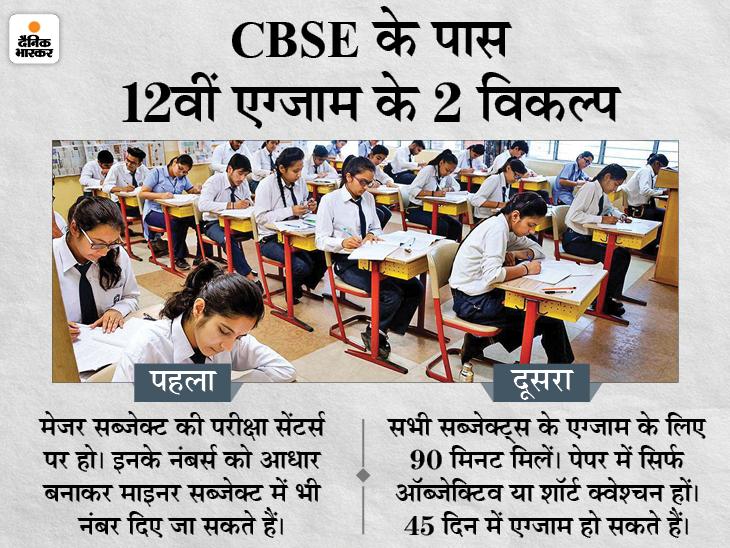 केंद्र ने परीक्षा के लिए राज्यों से दो दिन में प्रस्ताव मांगे, 1 जून को होने वाली मीटिंग में फैसला संभव|देश,National - Dainik Bhaskar