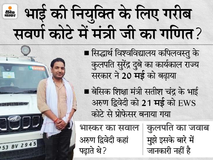 सिद्धार्थ यूनिवर्सिटी के कुलपति का कार्यकाल एक दिन पहले बढ़ाया गया, ताकि मंत्री के भाई को गरीब सवर्ण कोटे से अपॉइंट कर सकें|उत्तरप्रदेश,Uttar Pradesh - Dainik Bhaskar