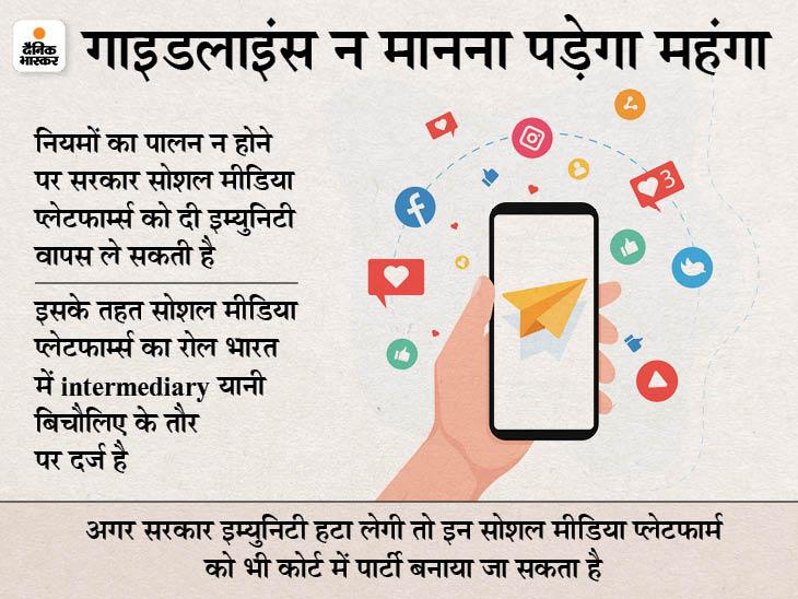 नई गाइडलाइंस लागू करने की डेडलाइन आज खत्म, फेसबुक ने कहा- नियम मानेंगे; मनमानी करने वाले ट्विटर पर कार्रवाई संभव|देश,National - Dainik Bhaskar