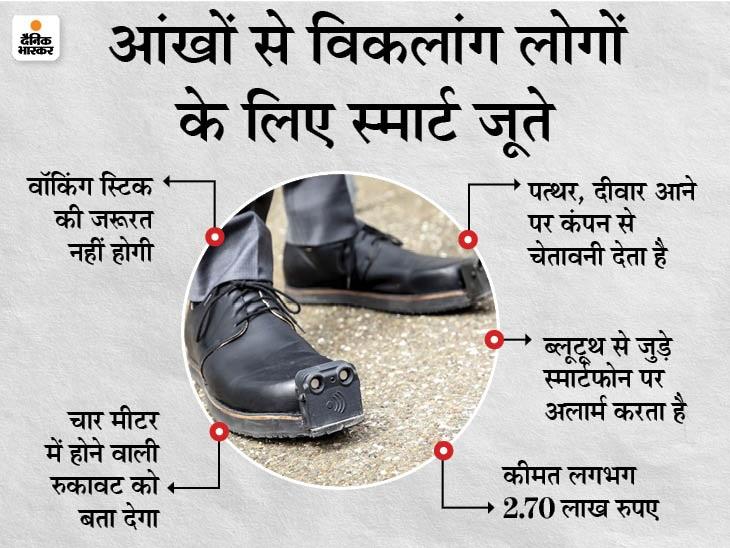 टेक-इनोवेशन कंपनी के जूतों से वॉकिंग स्टिक की जरूरत नहीं पड़ेगी; सीढ़ी चढ़ने, रोड क्रॉस करने में करेगा मदद टेक & ऑटो,Tech & Auto - Dainik Bhaskar