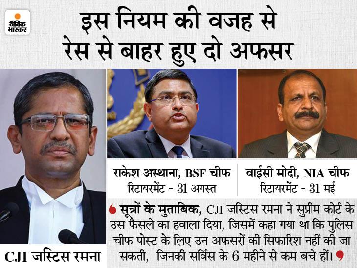90 मिनट की मीटिंग में चीफ जस्टिस रमना ने PM मोदी के सामने दिया एक नियम का हवाला, 2 नाम रेस से बाहर हुए देश,National - Dainik Bhaskar