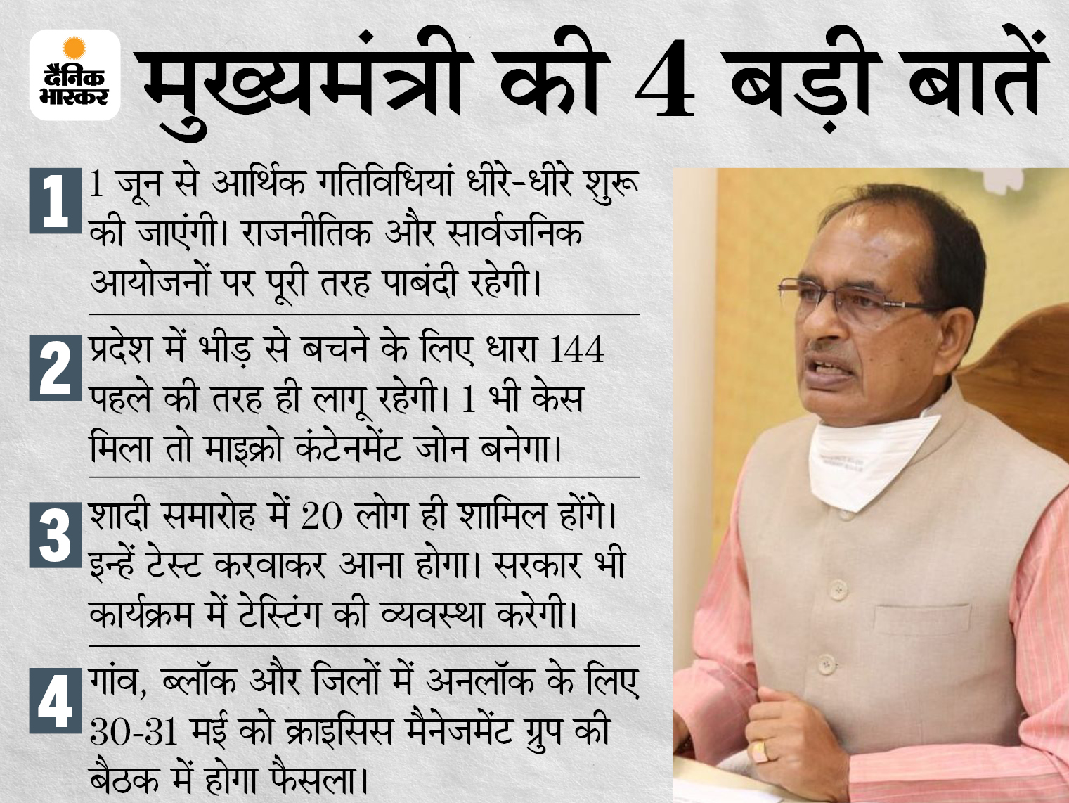 आर्थिक गतिविधियां शुरू होंगी, प्रदेश में धारा-144 लागू रहेगी; शादी समारोह में 20 लोगों को ही अनुमति, वहीं होगा कोरोना टेस्ट मध्य प्रदेश,Madhya Pradesh - Dainik Bhaskar