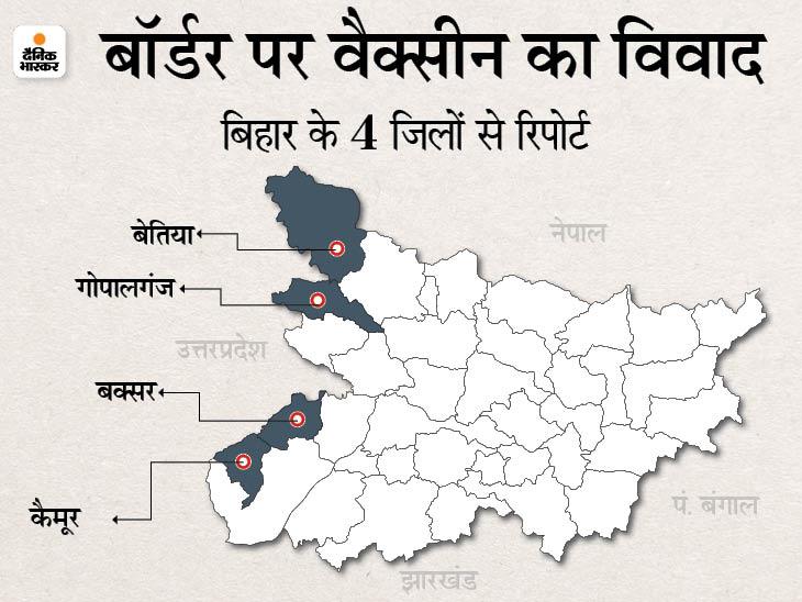 बिहार के बॉर्डर वाले इलाकों में UP के लोगों को कोरोना वैक्सीन देने से इनकार; 180 किमी बॉर्डर के 6 ब्लॉक से रिपोर्ट|बिहार,Bihar - Dainik Bhaskar