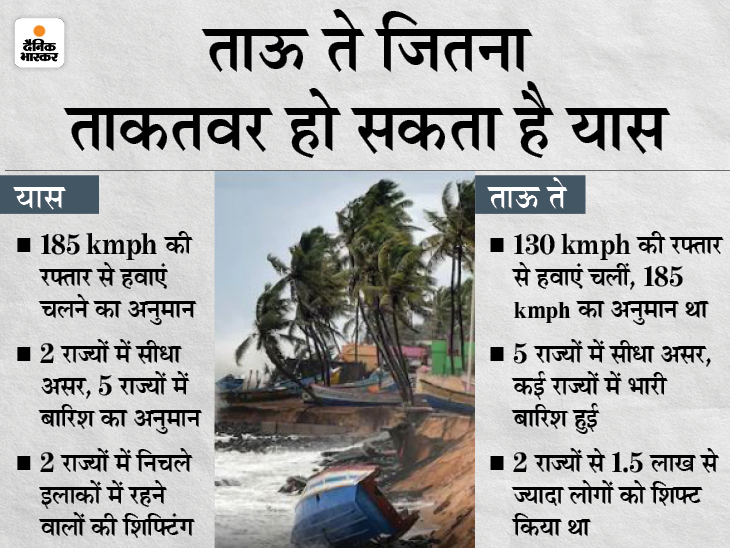 रीवा और सतना सहित 13 जिलों में बारिश की चेतावनी, गेहूं की सरकारी खरीदी रोकी; उज्जैन में तेज बारिश|रीवा,Rewa - Dainik Bhaskar