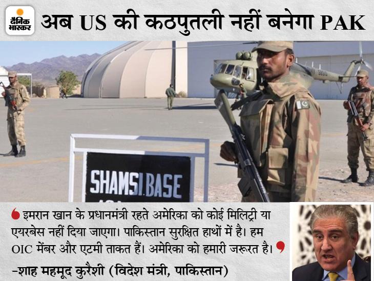 विदेश मंत्री कुरैशी बोले- इमरान कभी US को यहां मिलिट्री बेस नहीं देंगे, अमेरिका का हैंगओवर अब खत्म होना चाहिए विदेश,International - Dainik Bhaskar