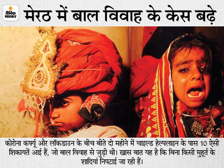 लॉकडाउन का मौका देख बिना मुहूर्त छोटी उम्र में बेटियों के हाथ पीले कर रहे लोग, दो माह में आई ऐसी 10 शिकायतें|मेरठ,Meerut - Dainik Bhaskar