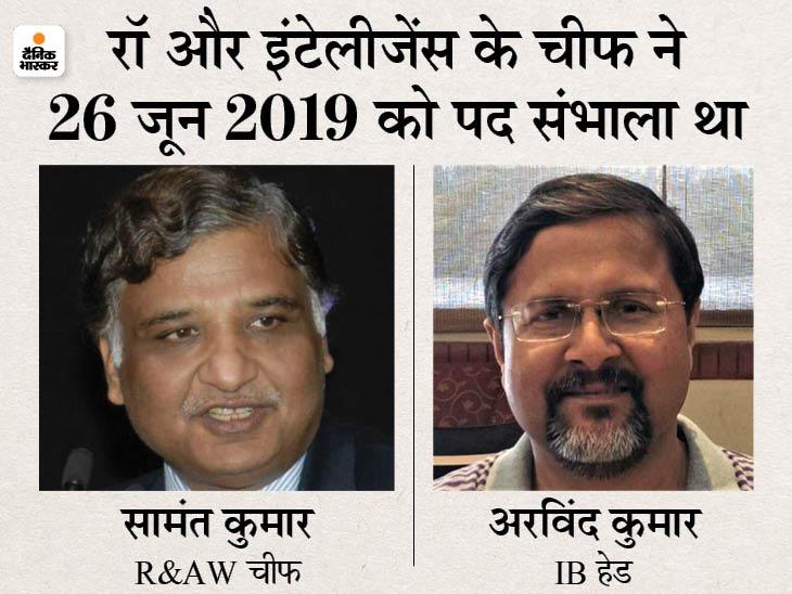 बालाकोट हमले के स्ट्रैटेजिस्ट सामंत की रॉ चीफ और कश्मीर एक्सपर्ट अरविंद की IB हेड के तौर पर सर्विस एक साल बढ़ी|देश,National - Dainik Bhaskar