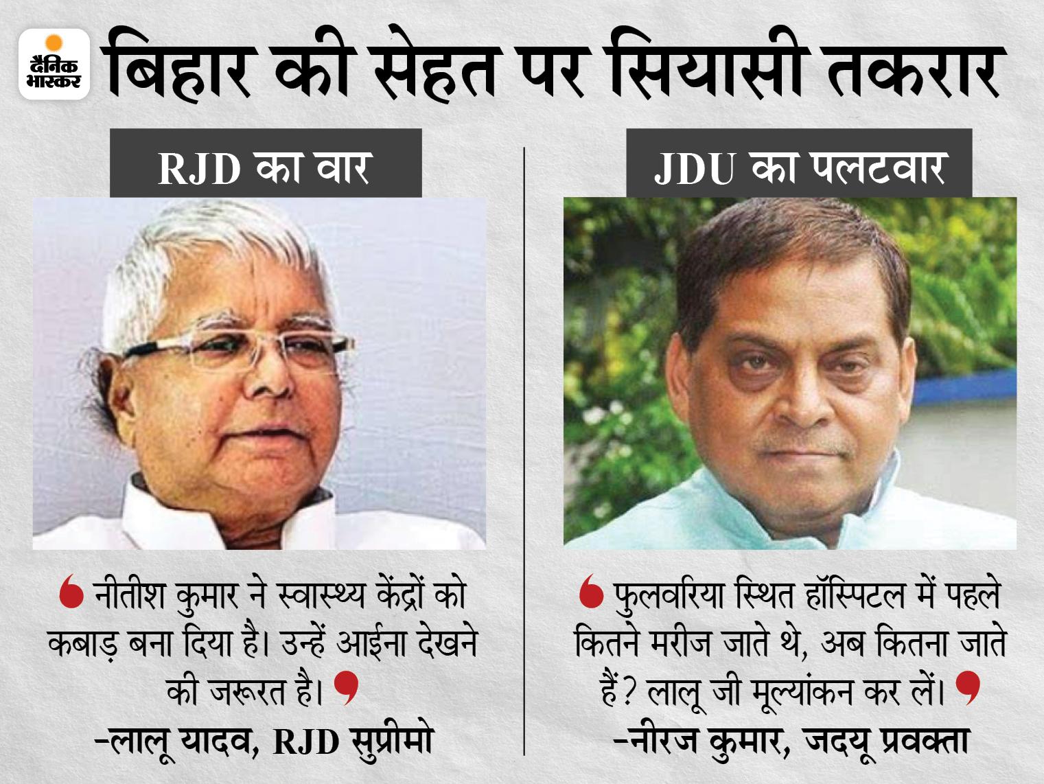 RJD सुप्रीमो ने कहा- सैकड़ों स्वास्थ्य केंद्र बंद कराने के लिए मुख्यमंत्री को नोबेलपुरस्कार मिलना चाहिए बिहार,Bihar - Dainik Bhaskar