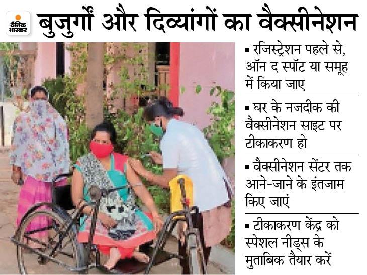 सीनियर सिटिजन और दिव्यांगों को घरों के पास लगाया जाए टीका, ताकि उन्हें ज्यादा दूर न जाना पड़े|देश,National - Dainik Bhaskar