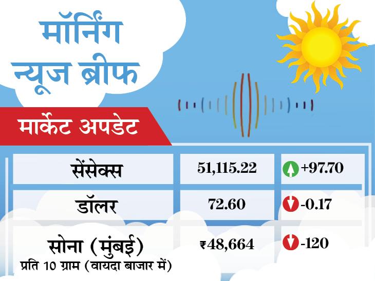 ट्विटर को सरकार की दो टूक- गाइडलाइन मानें, मुद्दों से न भटकाएं; UP में मंत्रिमंडल विस्तार जल्द और MP में 1 जून से अनलॉक पर सहमति देश,National - Dainik Bhaskar