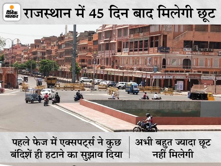 8 जून तक लॉकडाउन के बीच दुकानों के खुलने का समय बढ़ेगा; एक्सपर्ट्स बोले- कम केस वाले जिलों को पहले खोलें|जयपुर,Jaipur - Dainik Bhaskar