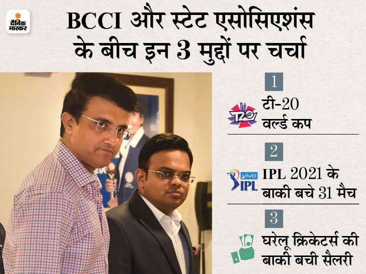 बोर्ड टी-20 वर्ल्ड कप पर निर्णय के लिए ICC से जून तक का समय मांगेगा, सरकार से टैक्स में छूट देने को लेकर भी बातचीत जारी|क्रिकेट,Cricket - Dainik Bhaskar
