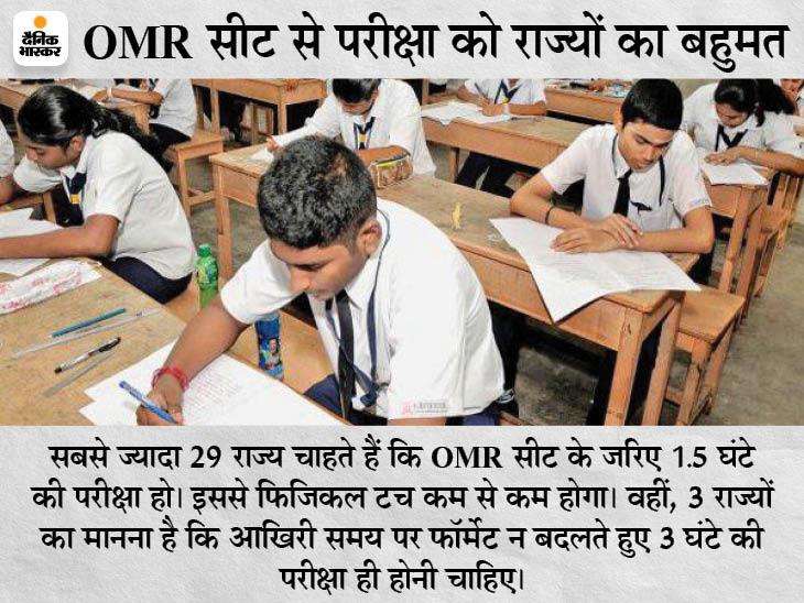 29 ने दूसरे विकल्प तो 3 ने पहले विकल्प का समर्थन किया; 6 राज्यों की मांग- परीक्षा से पहले बच्चों को वैक्सीन लगे|दिल्ली + एनसीआर,Delhi + NCR - Dainik Bhaskar