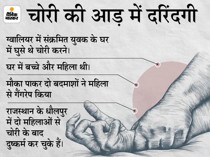MP और राजस्थान के बदमाशों का यह गिरोह पहले चोरी फिर करता है गैंगरेप, ग्वालियर पुलिस ने 2 को दबोचा|ग्वालियर,Gwalior - Dainik Bhaskar