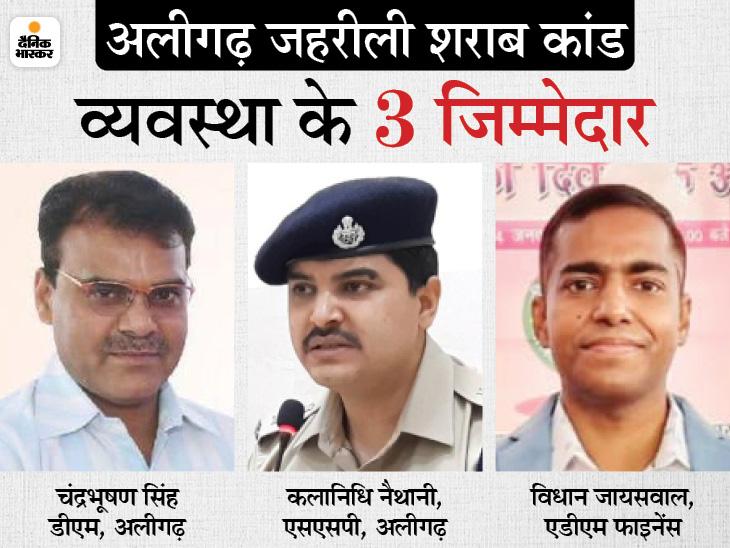DM, SSP की नाक के नीचे RLD और BJP से जुड़े नेता जहरीली शराब बेचते रहे; आबकारी कमिश्नर के पास ठोस जवाब नहीं|आगरा,Agra - Dainik Bhaskar