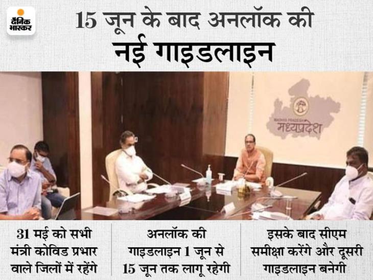 11 से 5 बजे तक बाजार खोलने की सिफारिश, अंतिम निर्णय जिलों के क्राइसिस मैनेजमेंट ग्रुप लेंगे; इंदौर-भोपाल में ज्यादा छूट नहीं मध्य प्रदेश,Madhya Pradesh - Dainik Bhaskar