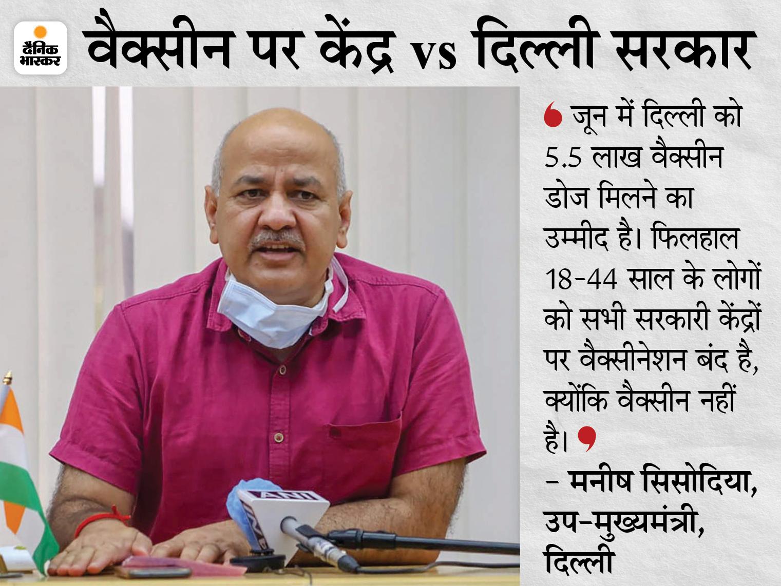 सिसोदिया का केंद्र से सवाल- कैसे प्राइवेट अस्पतालों को वैक्सीन मिल रही है, जबकि राज्यों के पास इसकी भारी कमी देश,National - Dainik Bhaskar