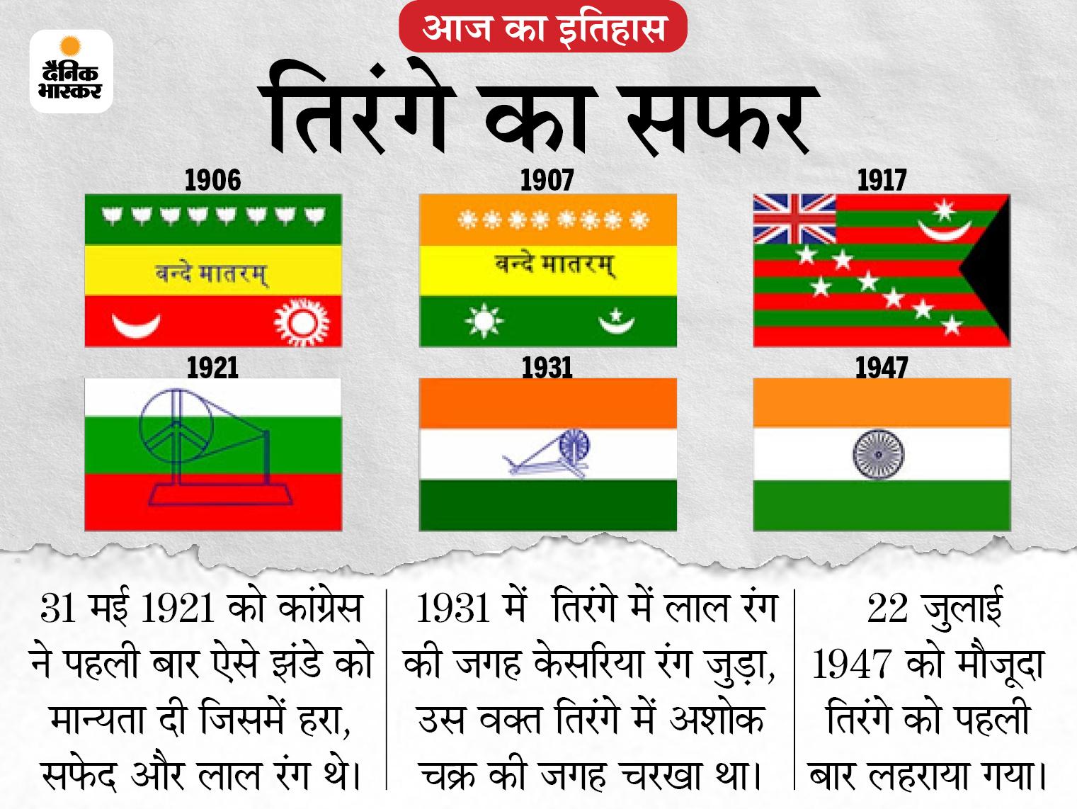 कांग्रेस ने आज ही पार्टी के झंडे को दी थी अनौपचारिक मान्यता, कुछ बदलावों के बाद यही झंडा भारत का तिरंगा बना|देश,National - Dainik Bhaskar