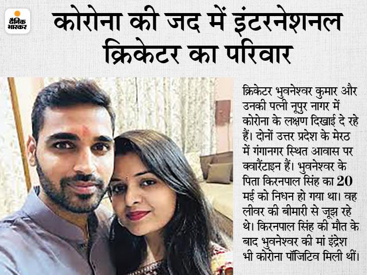 भुवनेश्वर कुमार और उनकी पत्नी में कोविड के लक्षण, मां भी हैं पॉजिटिव; 13 दिन पहले पिता की हुई थी मौत|मेरठ,Meerut - Dainik Bhaskar