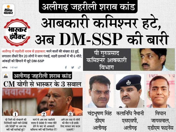 UP के आबकारी आयुक्त भी हटाए गए, भास्कर ने उठाया था सवाल; BJP सांसद ने कहा- इन अफसरों को जेल में डाल देना चाहिए|उत्तरप्रदेश,Uttar Pradesh - Dainik Bhaskar