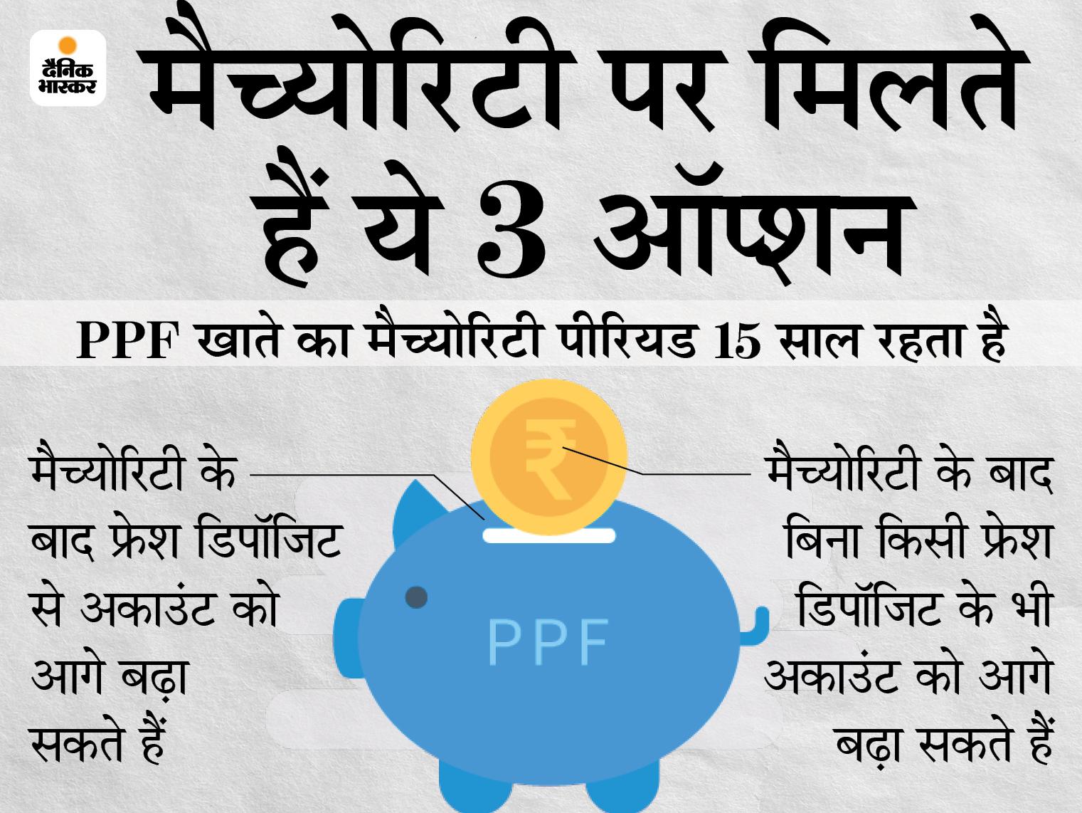 PPF अकाउंट हो गया है मैच्योर तो बिना पैसे जमा करे भी उसे बढ़ा सकते हैं आगे, मैच्योरिटी पर आपको मिलते हैं ये 3 ऑप्शन|बिजनेस,Business - Dainik Bhaskar