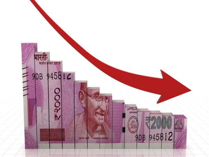 2020-21 के दौरान फिस्कल डेफिसिट 18.21 लाख करोड़ रुपए से ज्यादा, यह GDP का 9.3% है|बिजनेस,Business - Dainik Bhaskar