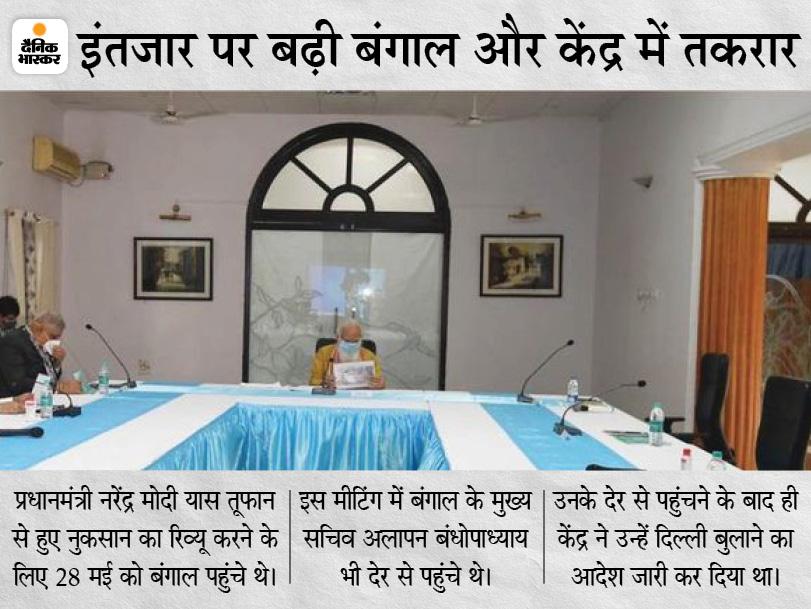 बंगाल के मुख्य सचिव अलापन बुलाने पर भी दिल्ली नहीं गए, नाबन्ना में मीटिंग की; केंद्र ने नोटिस भेजा देश,National - Dainik Bhaskar