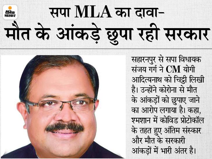 सहारनपुर से सपा विधायक ने कहा- गंगा में उतराती लाशों का मंजर न भूलने वाला, अब मौत का कारण छिपा रही सरकार|मेरठ,Meerut - Dainik Bhaskar