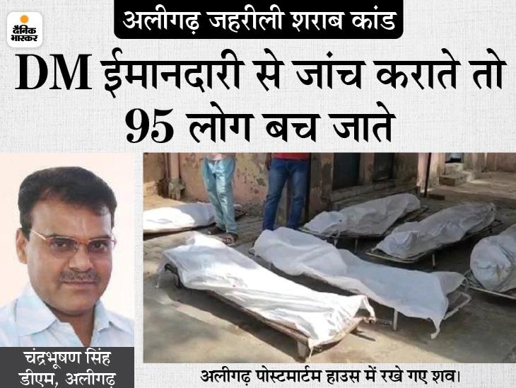 जिस सरकारी ठेके की शराब पीकर लोगों की मौत हुई, उसकी शिकायत अक्टूबर 2020 में हुई थी; DM ने नहीं की कार्रवाई|आगरा,Agra - Dainik Bhaskar