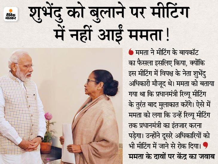 ममता पहले प्रधानमंत्री की मीटिंग के लिए राजी हुईं, फिर बायकॉट किया; प्रोटोकॉल तोड़ा और PM को इंतजार कराया|देश,National - Dainik Bhaskar