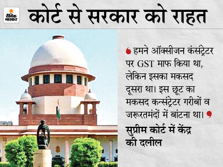 हाईकोर्ट ने लोगों के ऑक्सीजन कंसंट्रेटर इम्पोर्ट करने पर GST लगाने को असंवैधानिक कहा था, सुप्रीम कोर्ट ने इस फैसले पर रोक लगाई देश,National - Dainik Bhaskar