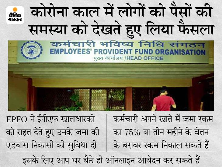 सरकार ने फिर दी EPF अकाउंट से पैसे निकालने के लिए विशेष छूट, घर बैठे ही पैसे निकालने के लिए कर सकते हैं अप्लाई|बिजनेस,Business - Dainik Bhaskar