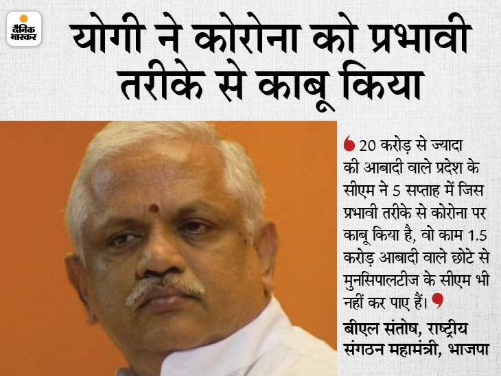 जाते-जाते योगी की तारीफ कर गए बीएल संतोष, मंत्रियों से पूछा- पार्टी में जिम्मेदारी निभाएंगे? कई के चेहरे उतरे|उत्तरप्रदेश,Uttar Pradesh - Dainik Bhaskar
