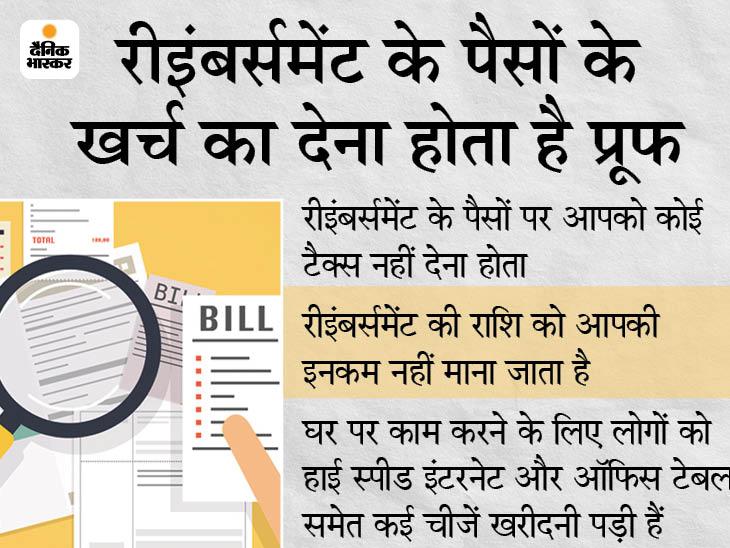वर्क फ्रॉम होम के लिए अगर आपको भी मिला है रीइंबर्समेंट का पैसा, तो यहां जानें इस पर कितना देना होगा टैक्स|बिजनेस,Business - Dainik Bhaskar