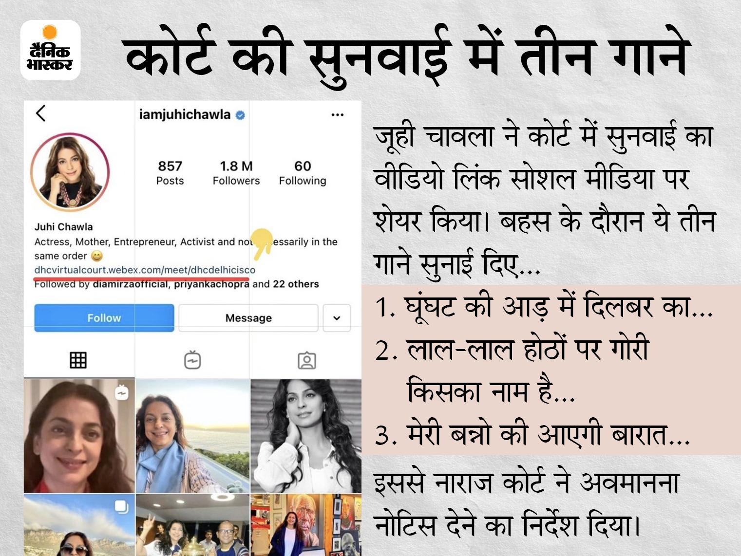 जूही चावला ने 5G पर सुनवाई का वीडियो लिंक शेयर किया, तो एक आदमी ने उनकी फिल्मों के गाने गाए, नाराज कोर्ट ने नोटिस भेजने को कहा|बॉलीवुड,Bollywood - Dainik Bhaskar