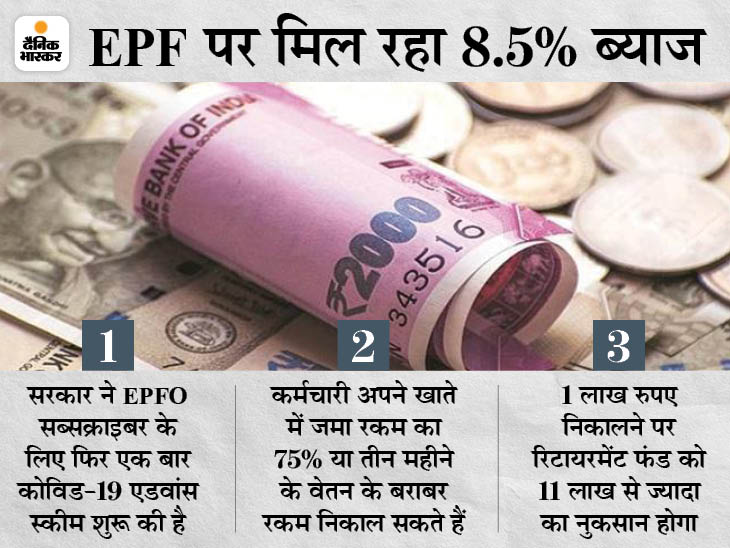 बिना सोचे समझे न लें PF एडवांस निकासी सुविधा का फायदा, ये आपके रिटायरमेंट फंड को पहुंचा सकता है बड़ा नुकसान|बिजनेस,Business - Dainik Bhaskar