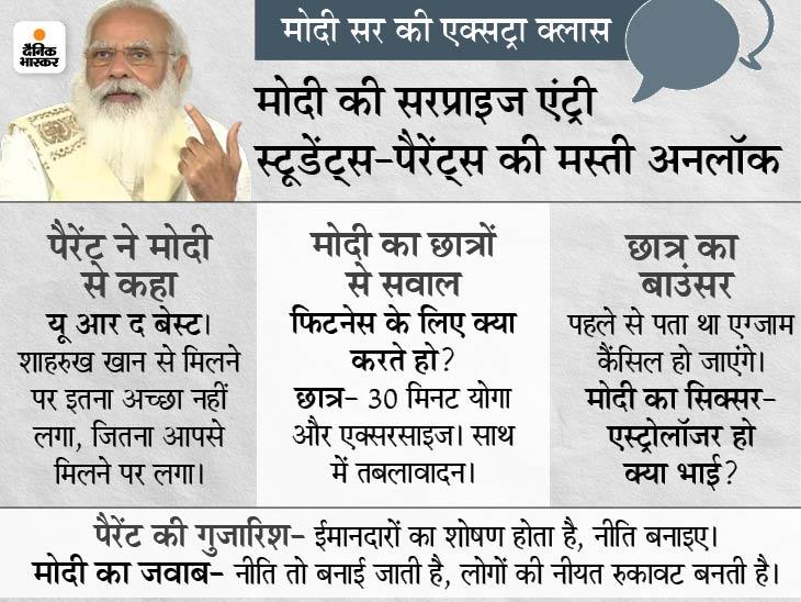 स्टूडेंट ने कहा- पहले से जानता था एग्जाम कैंसिल होंगे, मोदी ने पूछा- आप एस्ट्रोलॉजी पढ़ते हैं क्या? देश,National - Dainik Bhaskar