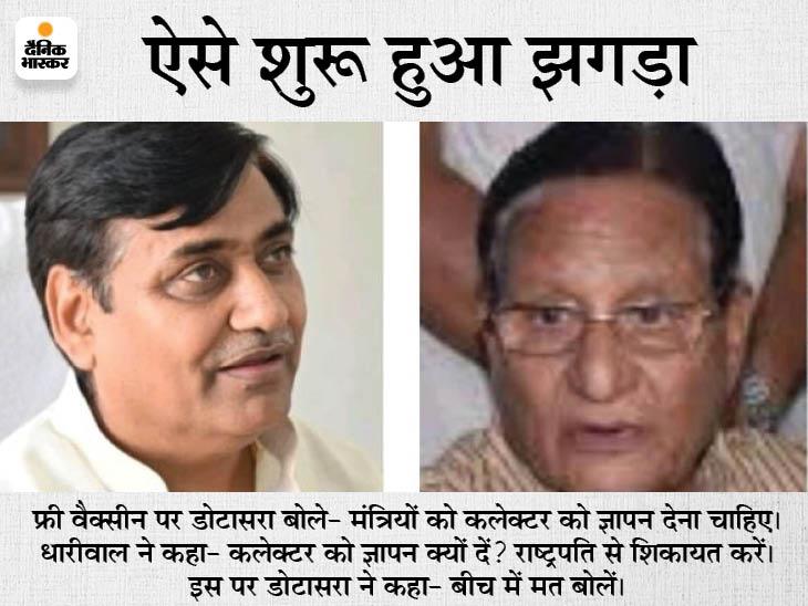 धारीवाल (दाएं) ने डोटासरा से कहा- मैं आपके आदेश मानने को बाध्य नहीं, डोटासरा बोले- जब तक अध्यक्ष हूं मेरे आदेश मानने ही पड़ेंगे। - Dainik Bhaskar