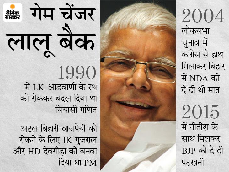 पिछड़ी जाति के विधायकों को एकजुट करने और सियासी तिकड़म में माहिर हैं लालू प्रसाद, इसीलिए डर रहा है सत्ता पक्ष|बिहार,Bihar - Dainik Bhaskar