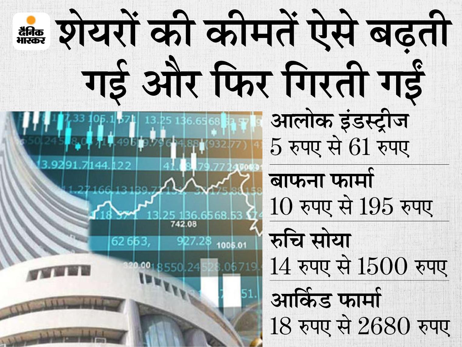 रुचि सोया, आलोक इंडस्ट्रीज के रास्ते आर्किड फार्मा का शेयर, 18 से 2680 रुपए गया अब 1400 पर आया|बिजनेस,Business - Dainik Bhaskar