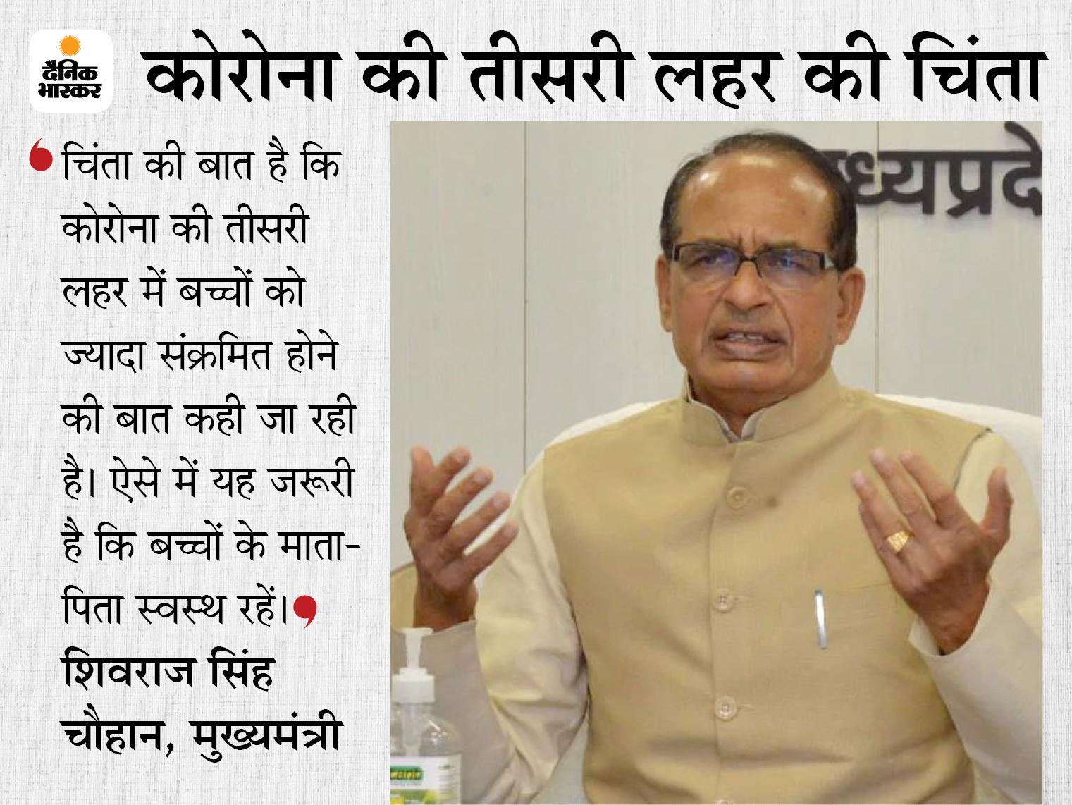 तीसरी लहर की आशंका बढ़ी; CM शिवराज ने कहा- जिनके बच्चे 12 साल से कम उम्र के, उन्हें पहले लगाएंगे टीका, गाइडलाइन जल्द|मध्य प्रदेश,Madhya Pradesh - Dainik Bhaskar