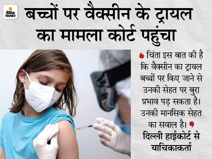 दिल्ली हाईकोर्ट में याचिका- 2 से 18 साल के बच्चों पर कोवैक्सीन का ट्रायल नरसंहार जैसा, तुरंत रोका जाए ट्रायल|देश,National - Dainik Bhaskar