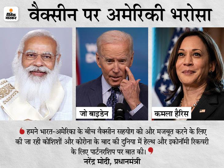 PM ने कमला हैरिस को भारत आने का न्योता दिया, कहा- बाइडेन से वैक्सीन के आश्वासन पर खुशी हुई|विदेश,International - Dainik Bhaskar