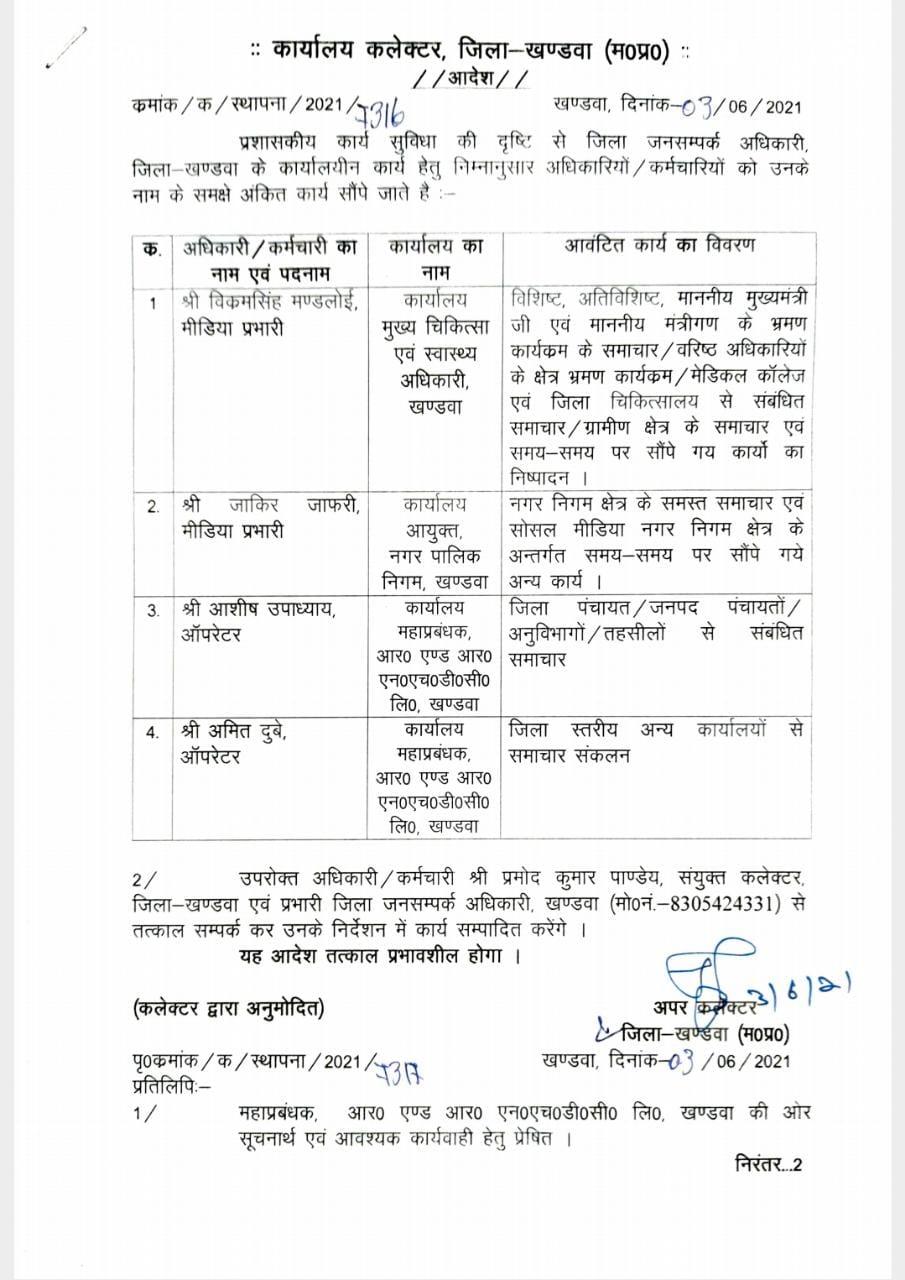 कार्यालय कलेक्टर खंडवा द्वारा जारी आदेश